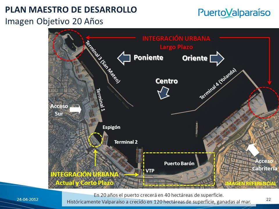 En 20 años el puerto crecerá en 40 hectáreas de superficie.