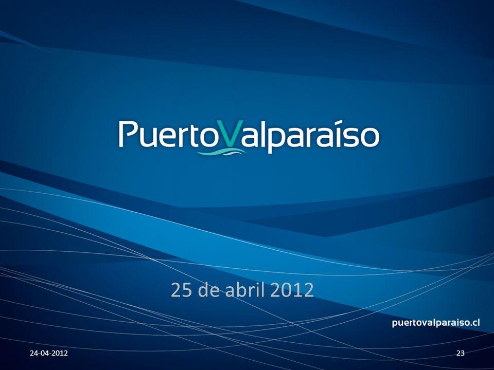 25 de abril 2012 24-04-2012