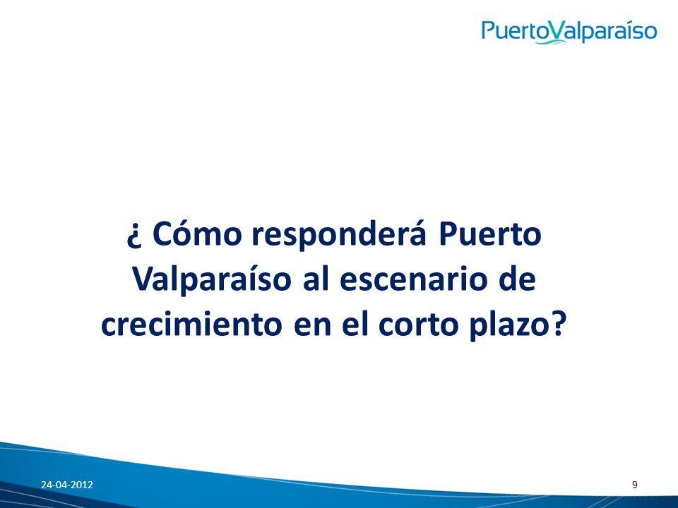 ¿ Cómo responderá Puerto Valparaíso al escenario de crecimiento en el corto plazo