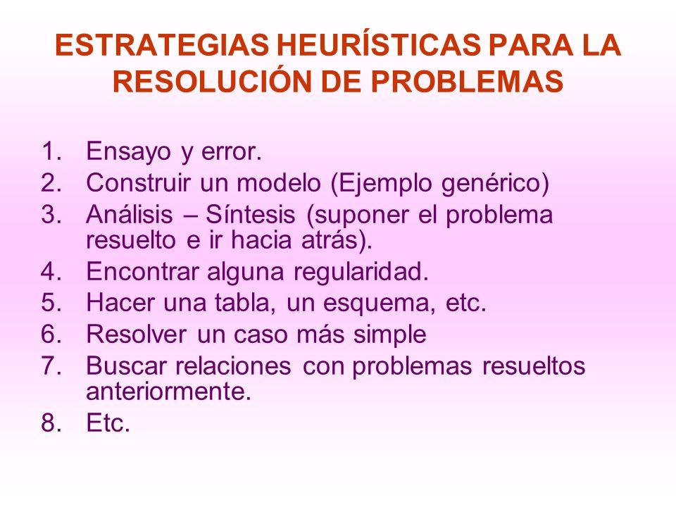 ESTRATEGIAS HEURÍSTICAS PARA LA RESOLUCIÓN DE PROBLEMAS