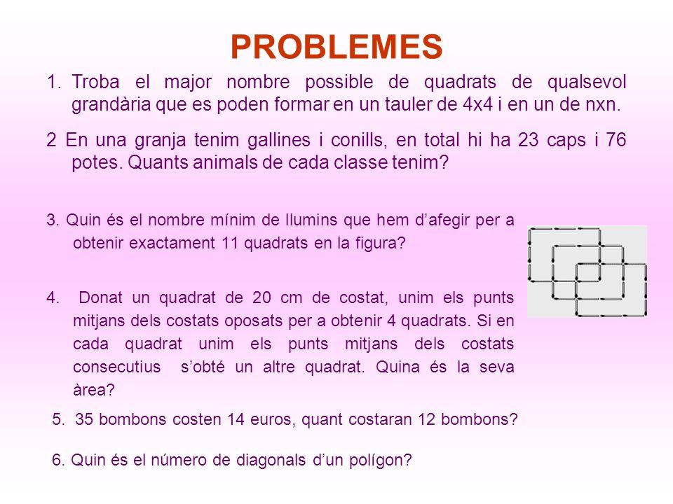 PROBLEMES Troba el major nombre possible de quadrats de qualsevol grandària que es poden formar en un tauler de 4x4 i en un de nxn.