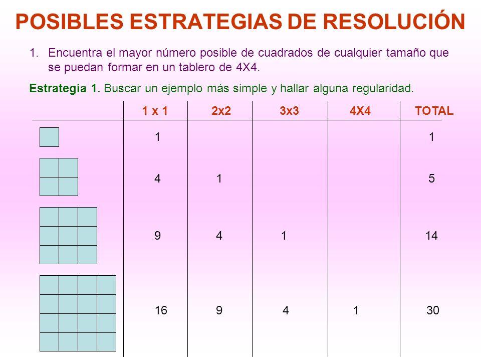 POSIBLES ESTRATEGIAS DE RESOLUCIÓN