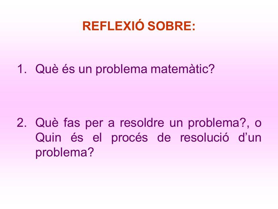 REFLEXIÓ SOBRE: Què és un problema matemàtic.