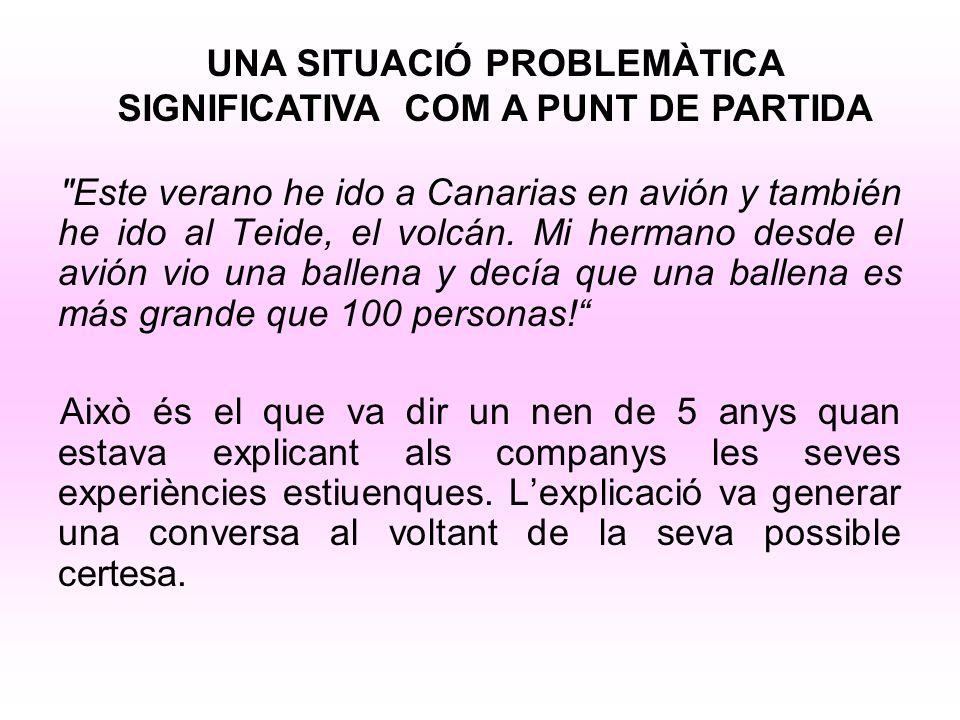 UNA SITUACIÓ PROBLEMÀTICA SIGNIFICATIVA COM A PUNT DE PARTIDA