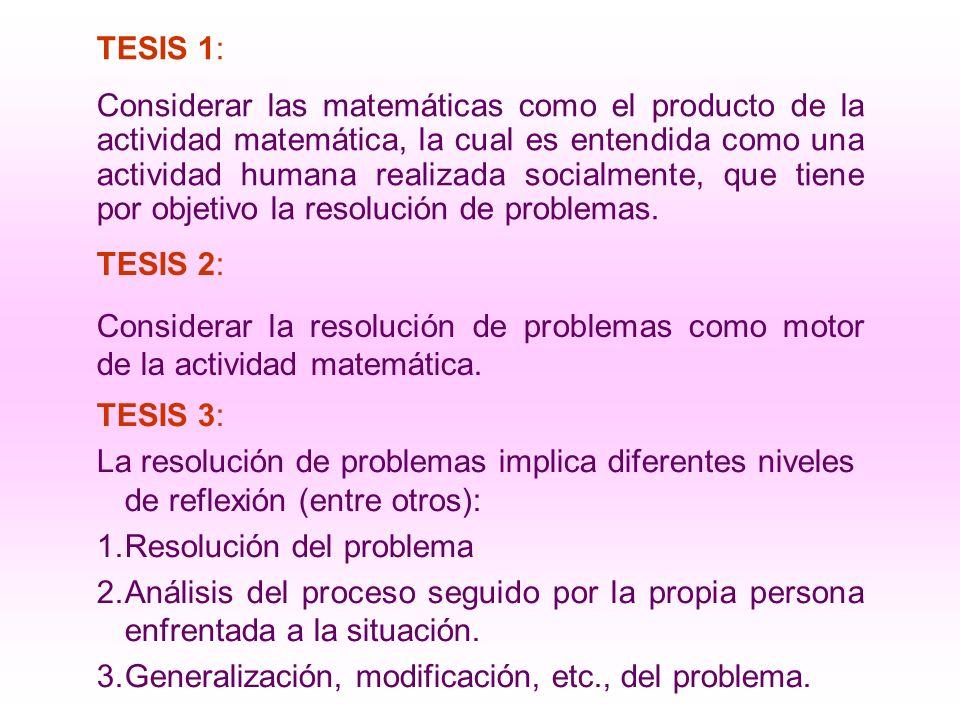 TESIS 1: