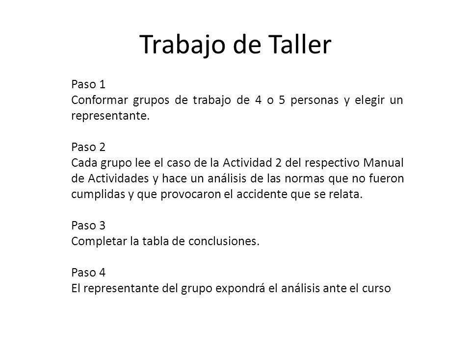 Trabajo de Taller Paso 1. Conformar grupos de trabajo de 4 o 5 personas y elegir un representante.