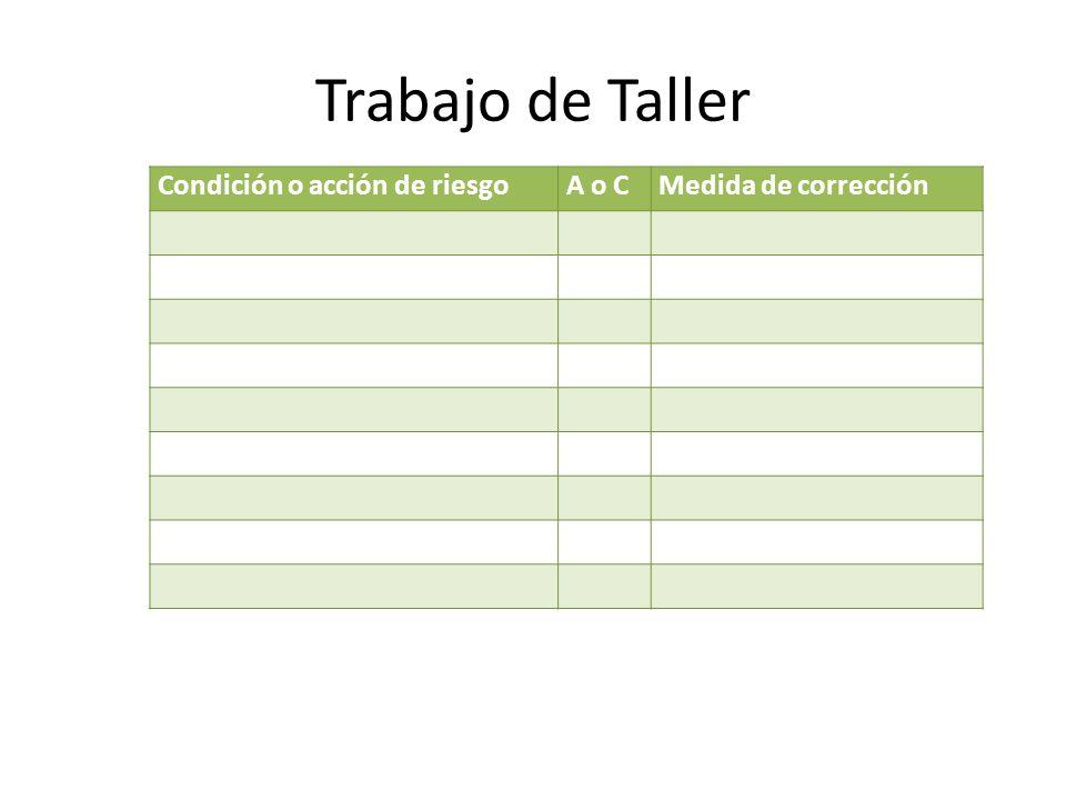 Trabajo de Taller Condición o acción de riesgo A o C