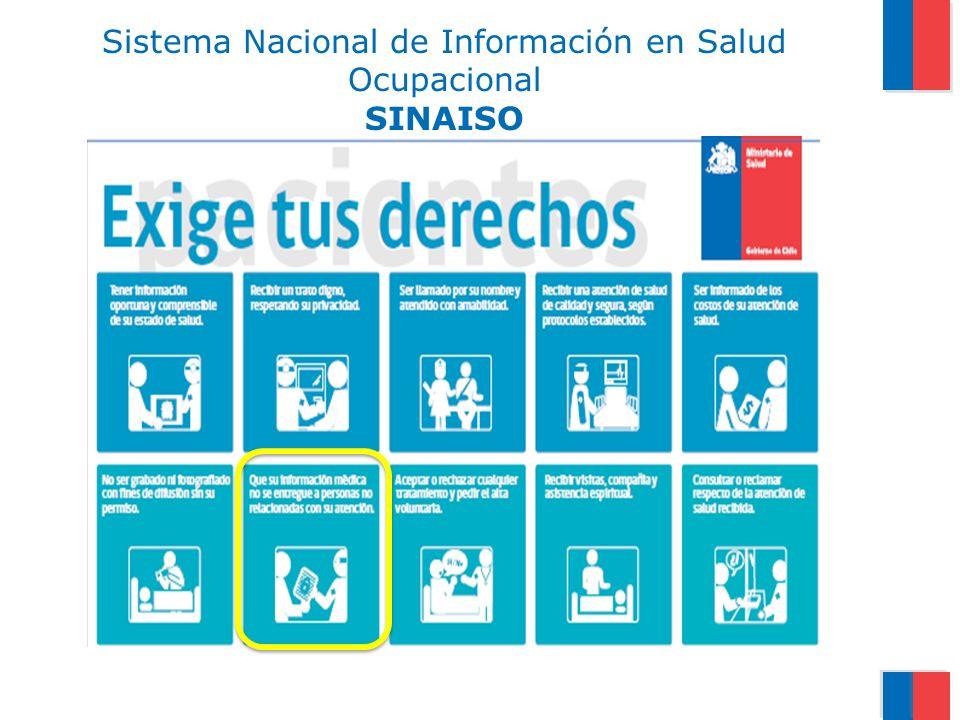 Sistema Nacional de Información en Salud Ocupacional SINAISO