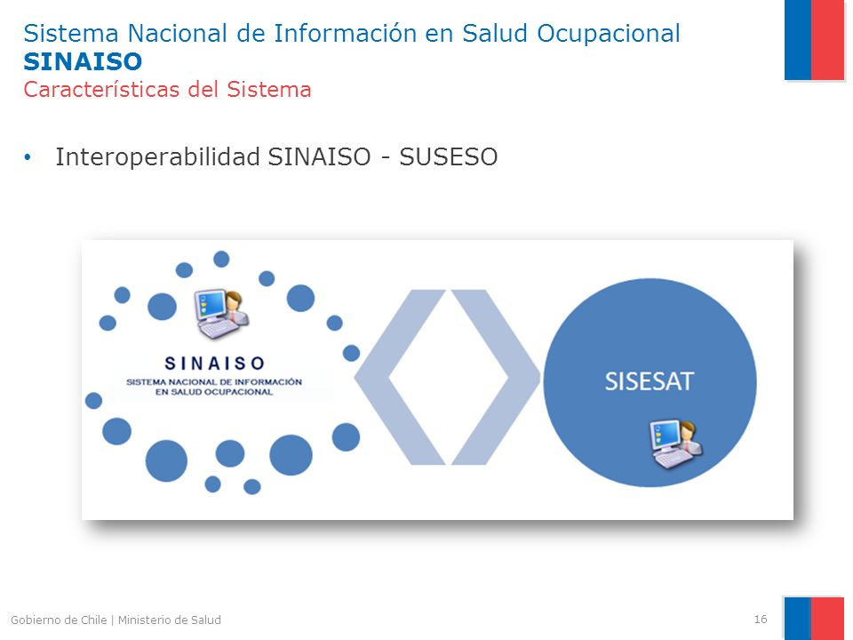 Interoperabilidad SINAISO - SUSESO