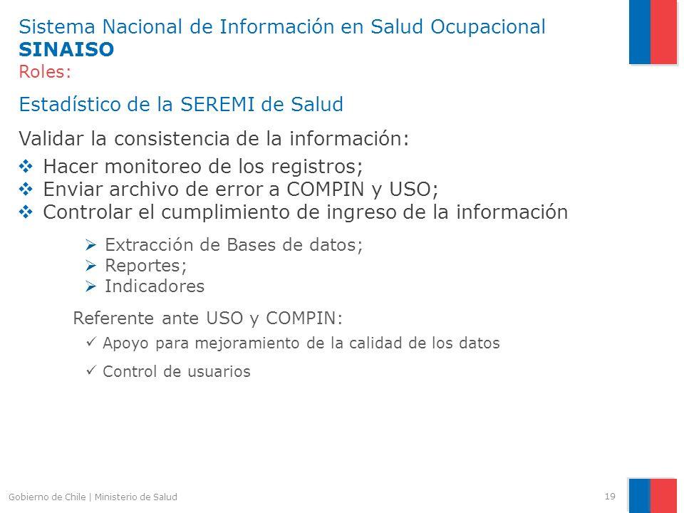 Sistema Nacional de Información en Salud Ocupacional SINAISO Roles: