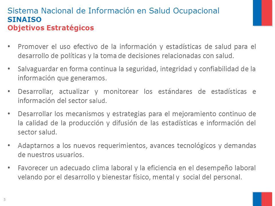 Sistema Nacional de Información en Salud Ocupacional SINAISO Objetivos Estratégicos