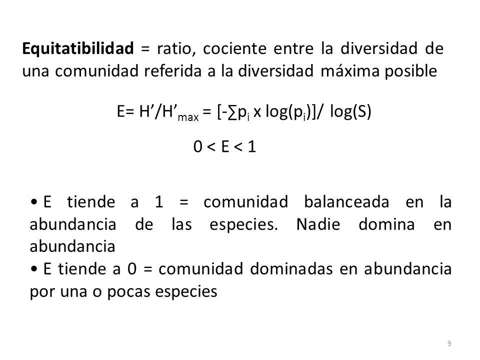Equitatibilidad = ratio, cociente entre la diversidad de una comunidad referida a la diversidad máxima posible