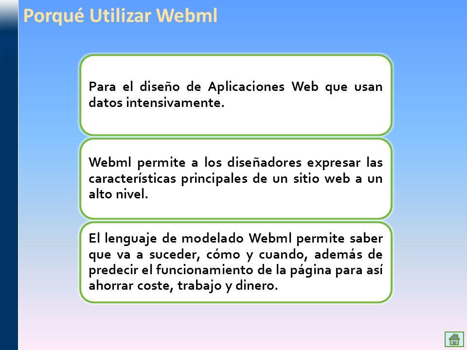 Porqué Utilizar Webml Para el diseño de Aplicaciones Web que usan datos intensivamente.