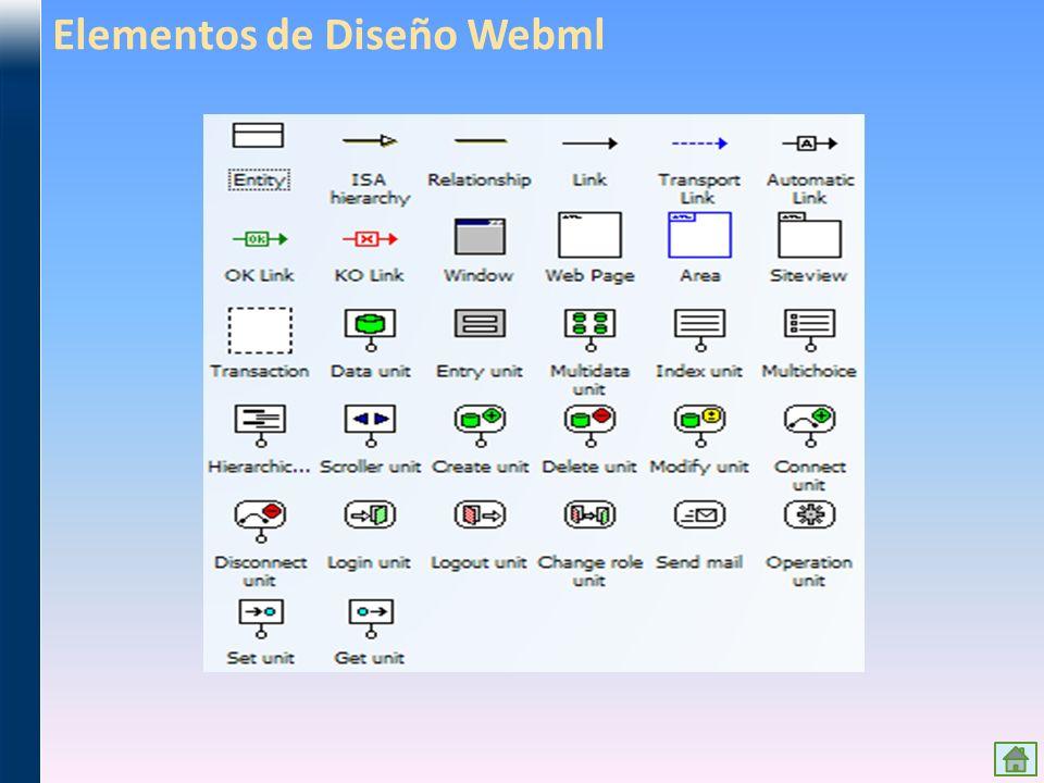 Elementos de Diseño Webml