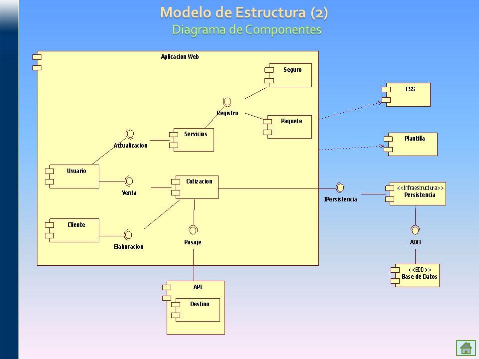 Modelo de Estructura (2)