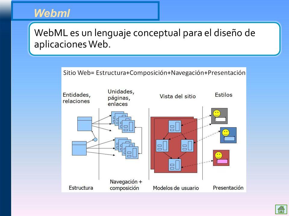 Webml WebML es un lenguaje conceptual para el diseño de aplicaciones Web.