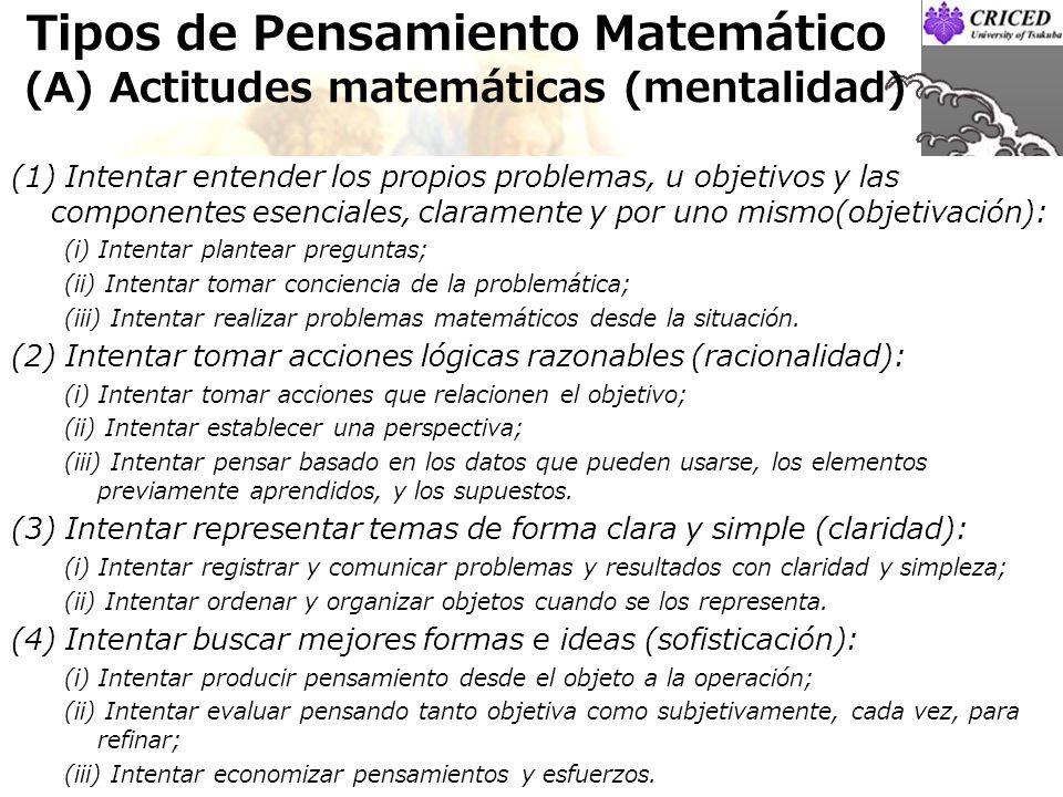 Tipos de Pensamiento Matemático (A) Actitudes matemáticas (mentalidad)