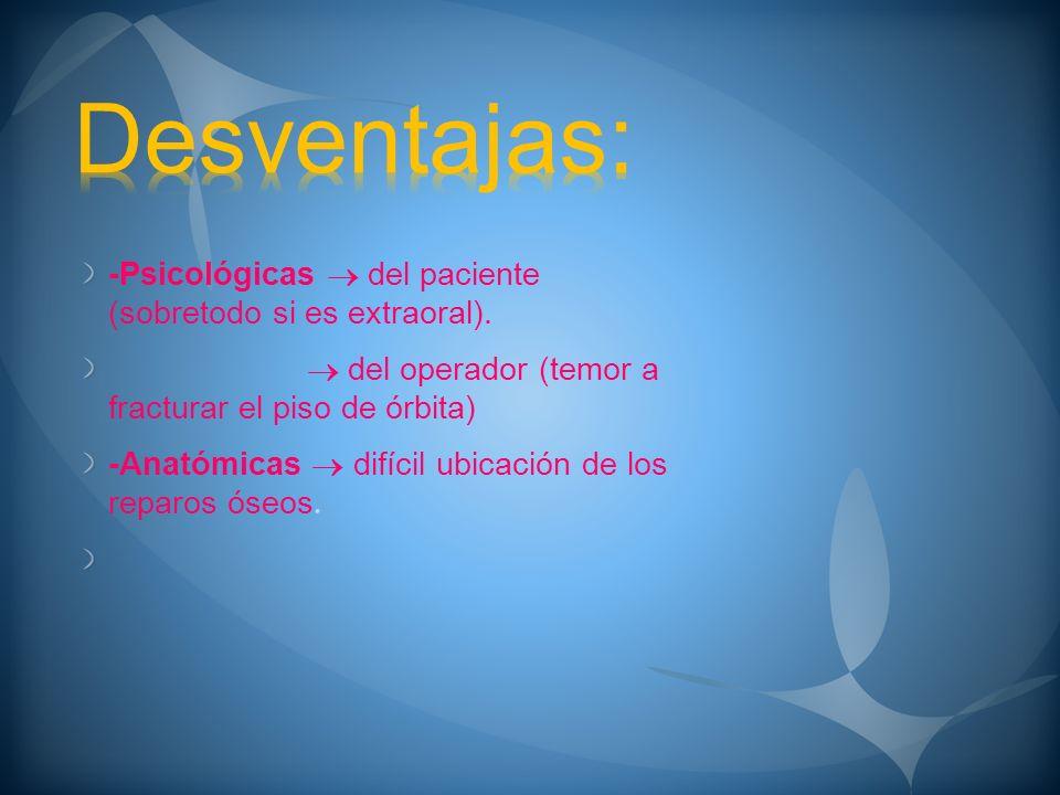 Desventajas: -Psicológicas  del paciente (sobretodo si es extraoral).