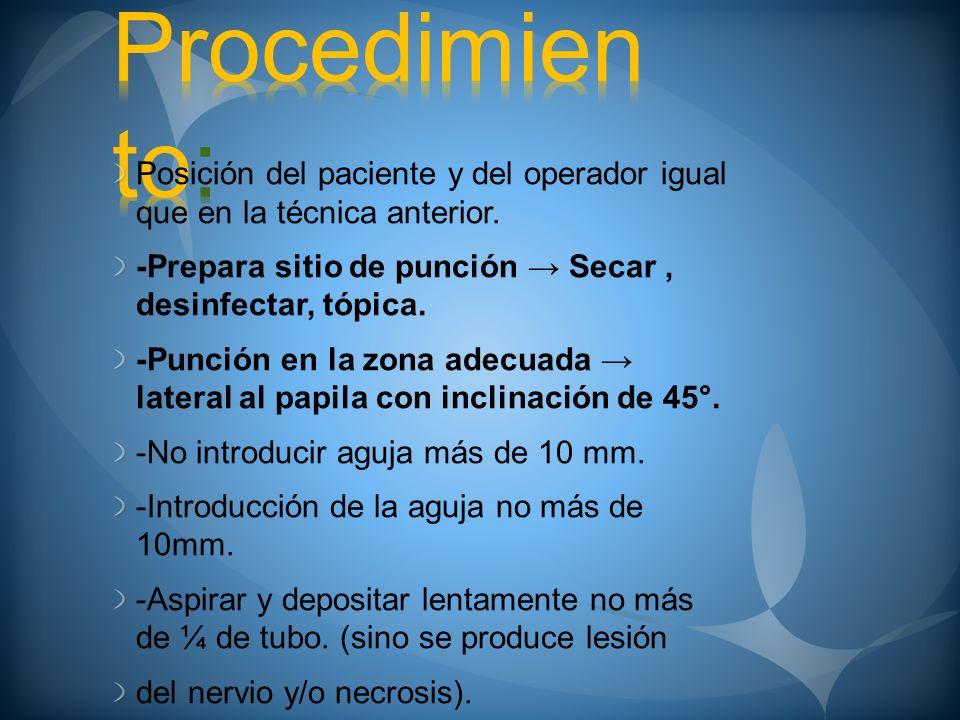 Procedimiento: Posición del paciente y del operador igual que en la técnica anterior. -Prepara sitio de punción → Secar , desinfectar, tópica.
