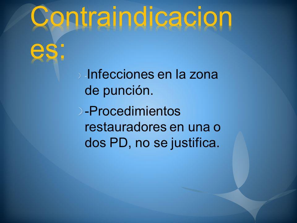 Contraindicaciones: -Infecciones en la zona de punción.