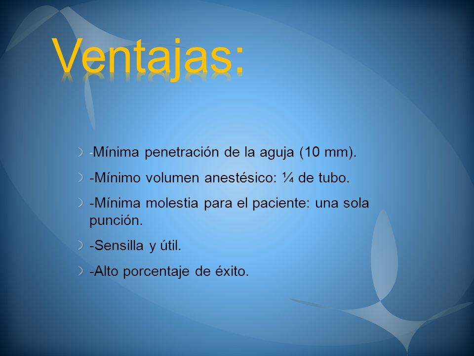 Ventajas: -Mínima penetración de la aguja (10 mm).