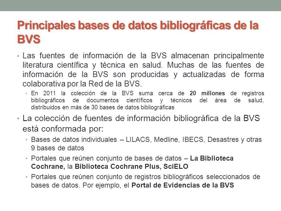 Principales bases de datos bibliográficas de la BVS