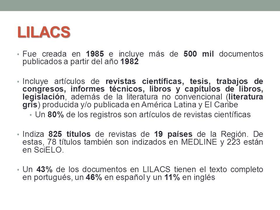 Un 80% de los registros son artículos de revistas científicas