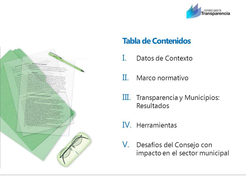 Tabla de Contenidos Datos de Contexto Marco normativo