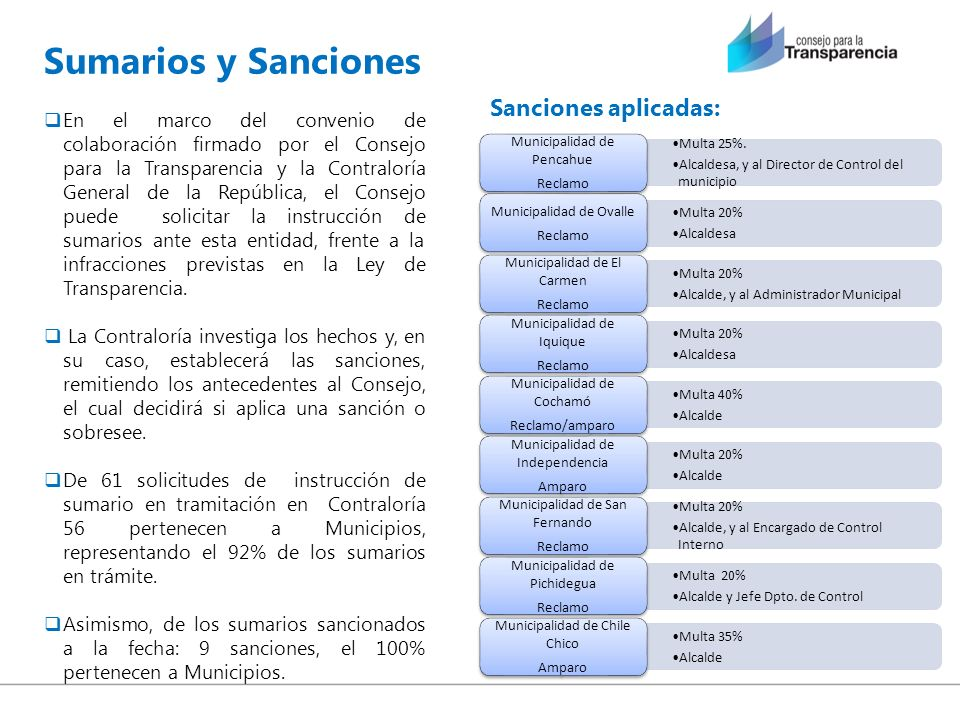 Sumarios y Sanciones Sanciones aplicadas: