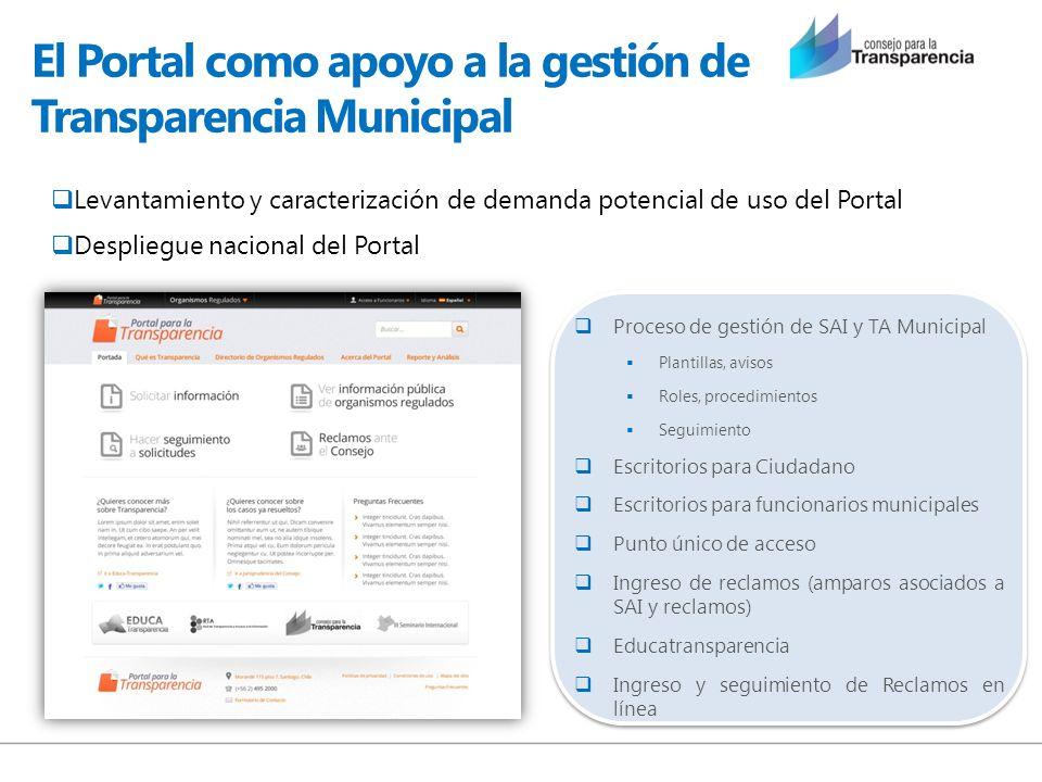 El Portal como apoyo a la gestión de Transparencia Municipal