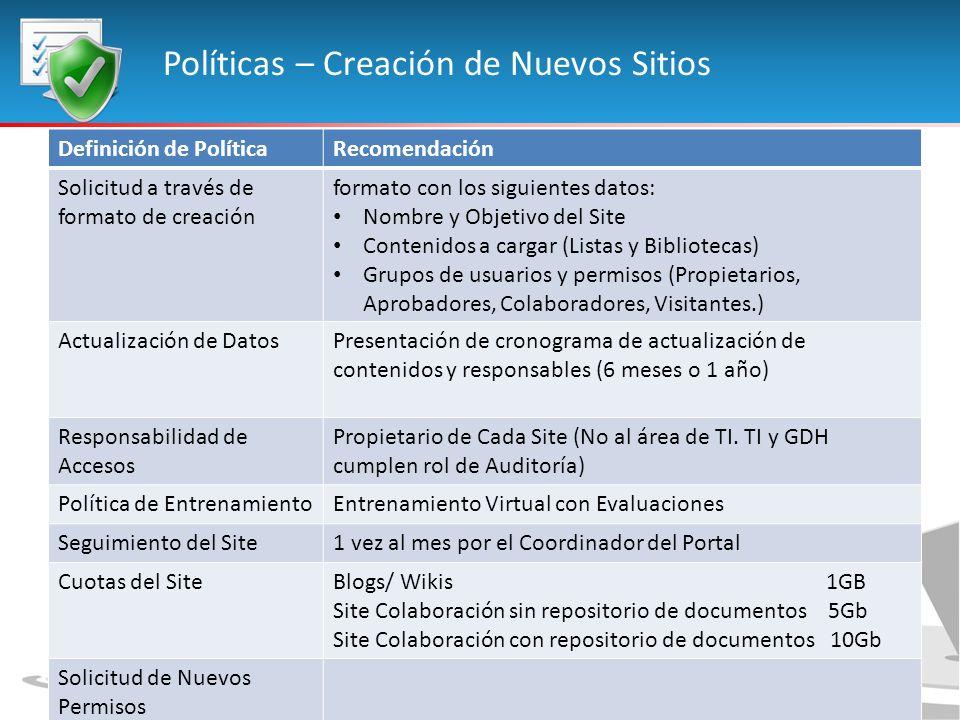 Políticas – Creación de Nuevos Sitios