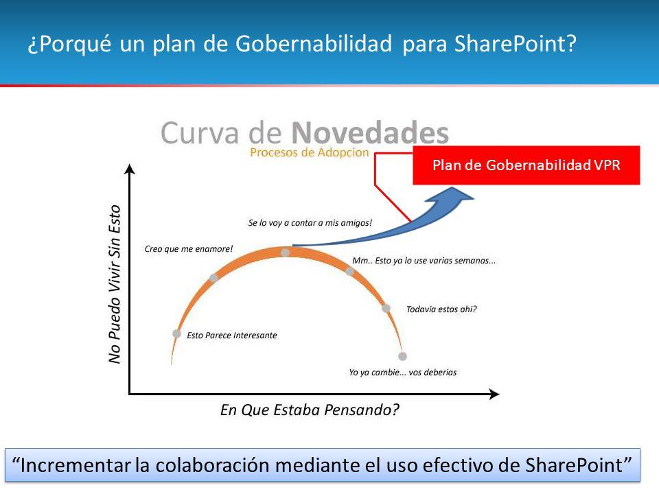 Plan de Gobernabilidad VPR
