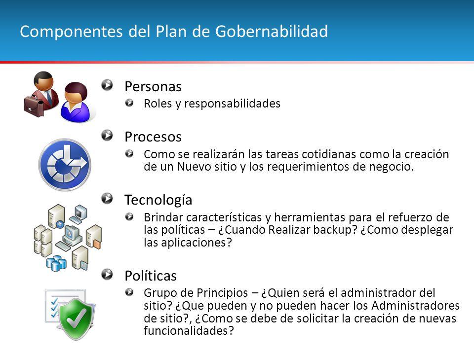 Componentes del Plan de Gobernabilidad