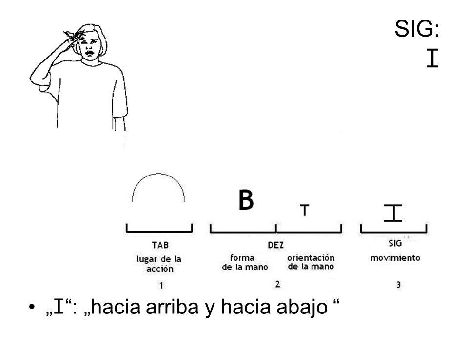 """SIG: I """"I : """"hacia arriba y hacia abajo"""