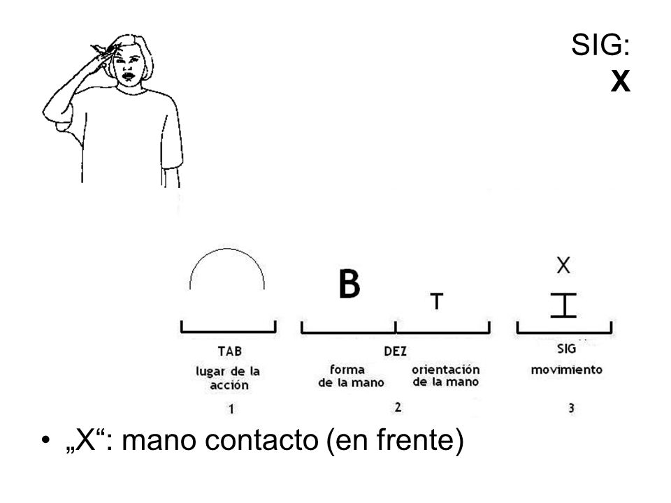 """SIG: X """"X : mano contacto (en frente)"""