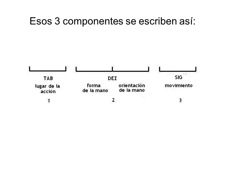 Esos 3 componentes se escriben así: