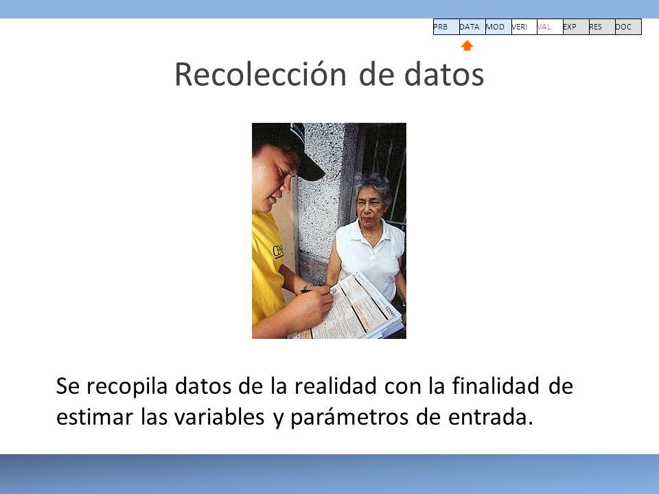 PRB DATA. VERI. MOD. VAL. EXP. RES. DOC. Recolección de datos.