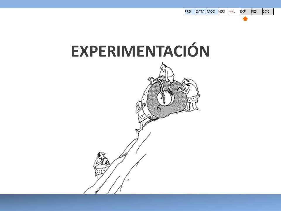 PRB DATA VERI MOD VAL EXP RES DOC EXPERIMENTACIÓN