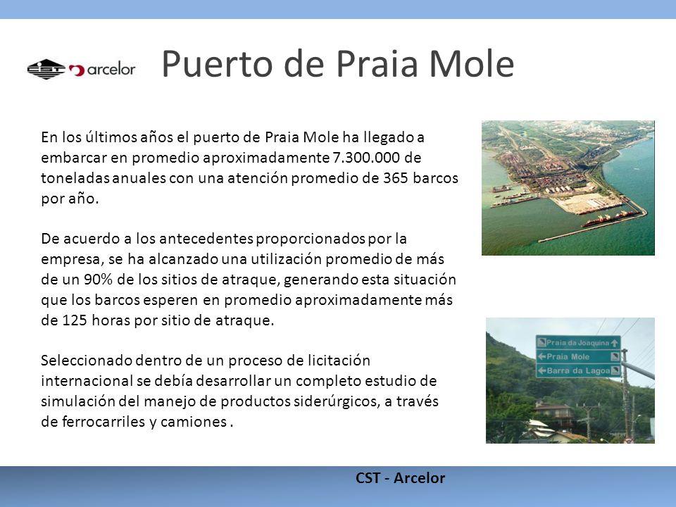 Puerto de Praia Mole