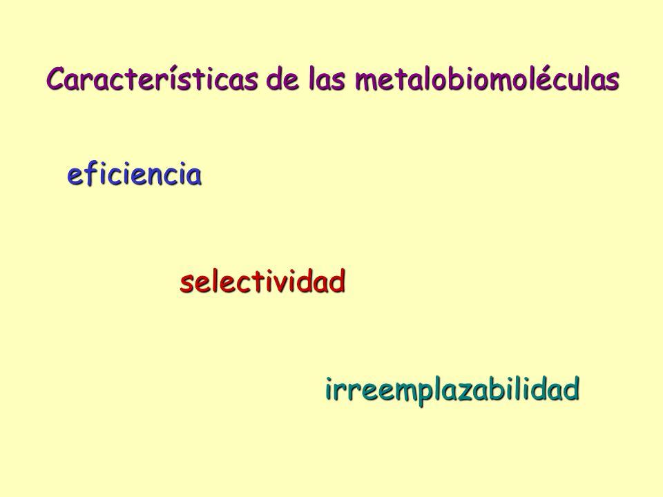 Características de las metalobiomoléculas
