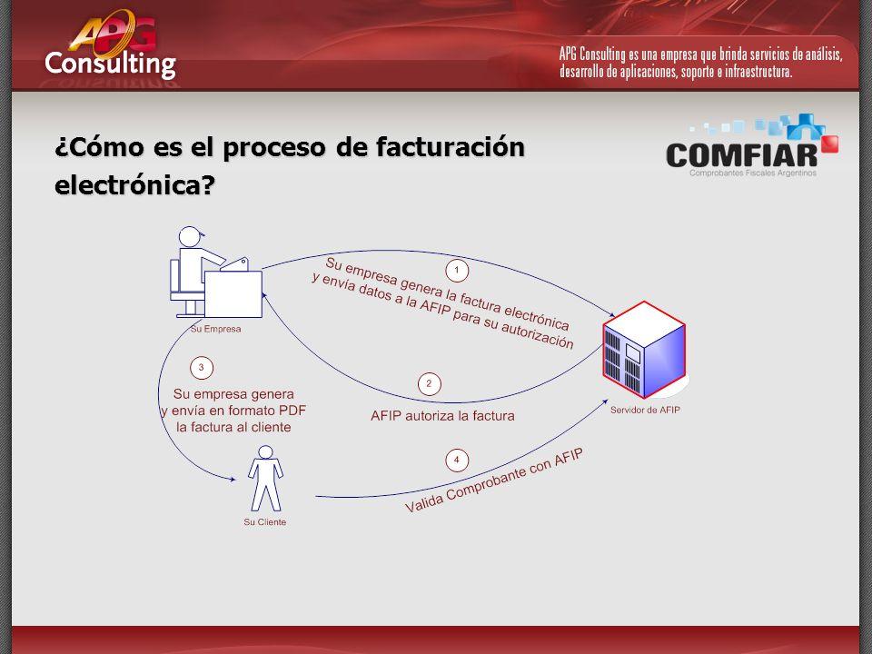 ¿Cómo es el proceso de facturación
