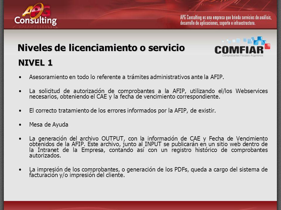 Niveles de licenciamiento o servicio
