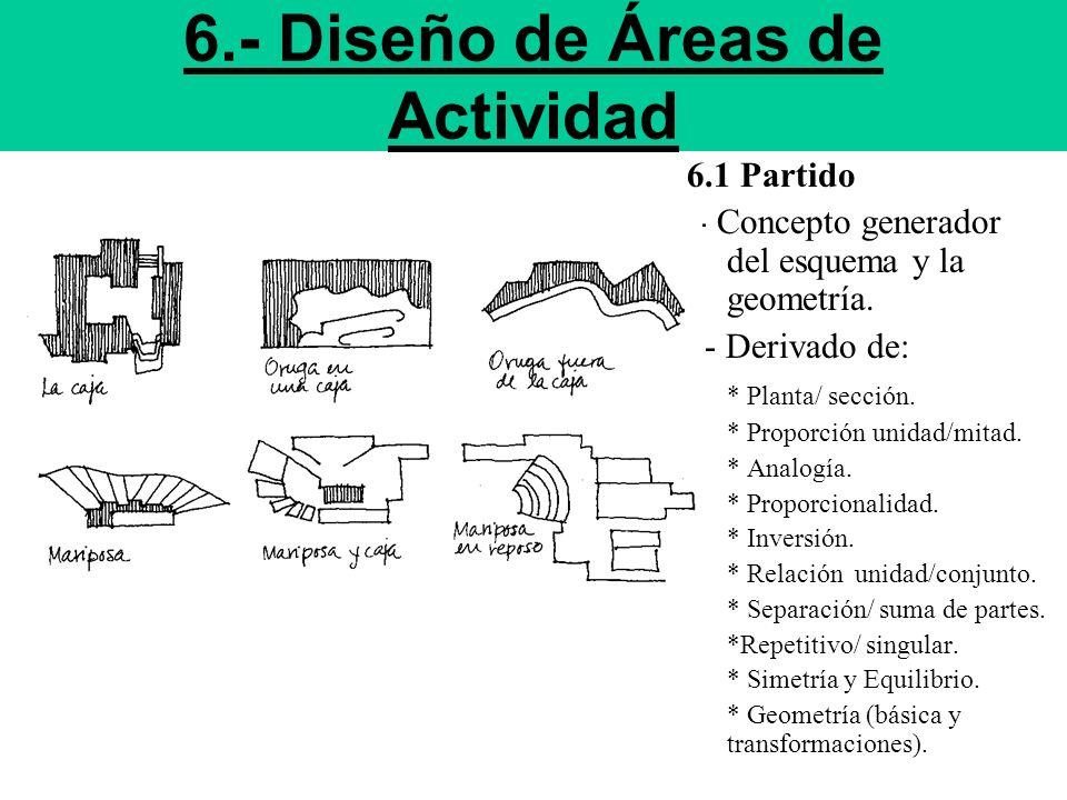 6.- Diseño de Áreas de Actividad