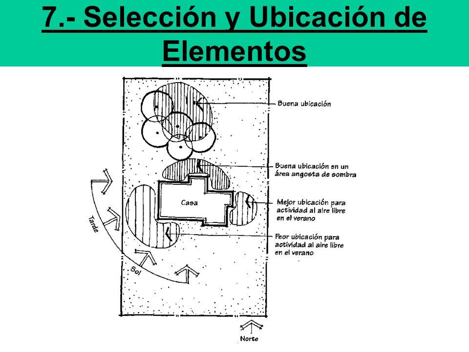 7.- Selección y Ubicación de Elementos
