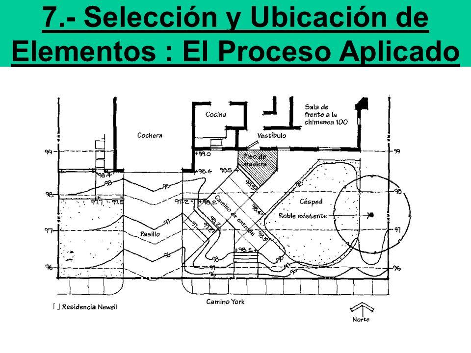 7.- Selección y Ubicación de Elementos : El Proceso Aplicado
