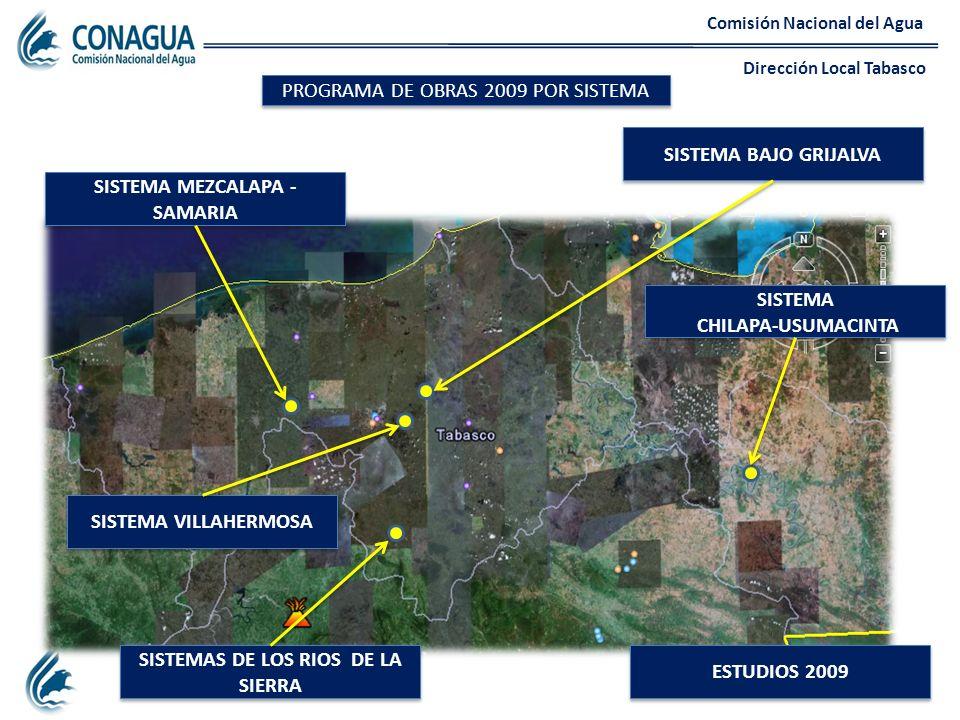 SISTEMA MEZCALAPA -SAMARIA SISTEMAS DE LOS RIOS DE LA SIERRA