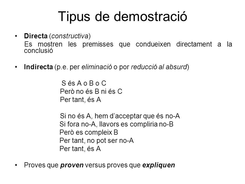 Tipus de demostració Directa (constructiva)