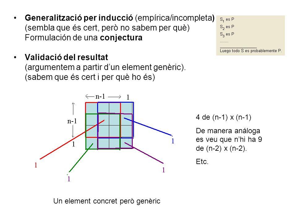 Generalització per inducció (empírica/incompleta)