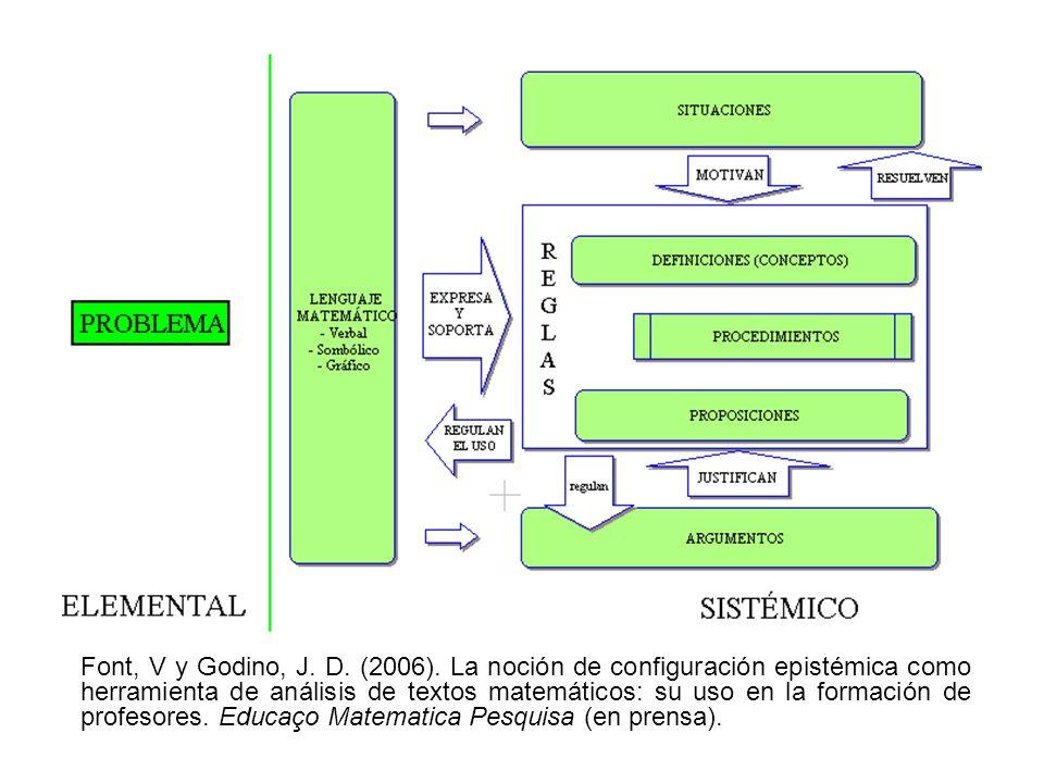 Font, V y Godino, J.D. (2006).