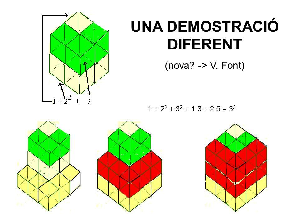 UNA DEMOSTRACIÓ DIFERENT